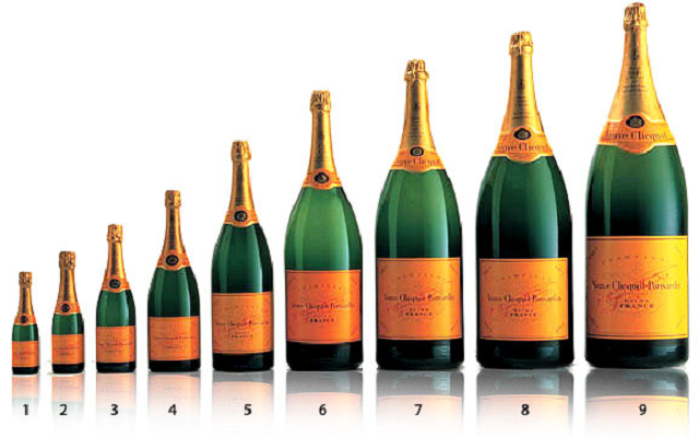 Bottle Sizes Veuve Clicquot