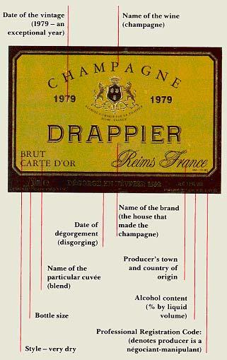Drappier champagne label